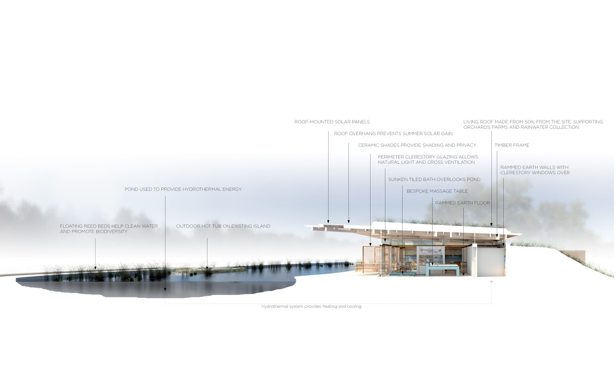 Responsible design - Langstaff Day